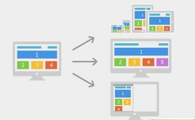 响应式网站设计和常规网站建设有什么差别